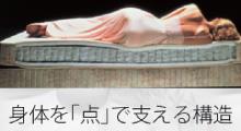 質の良い眠りを